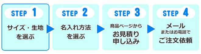 オリジナルタオル Step1 タオルのサイズを選ぶ